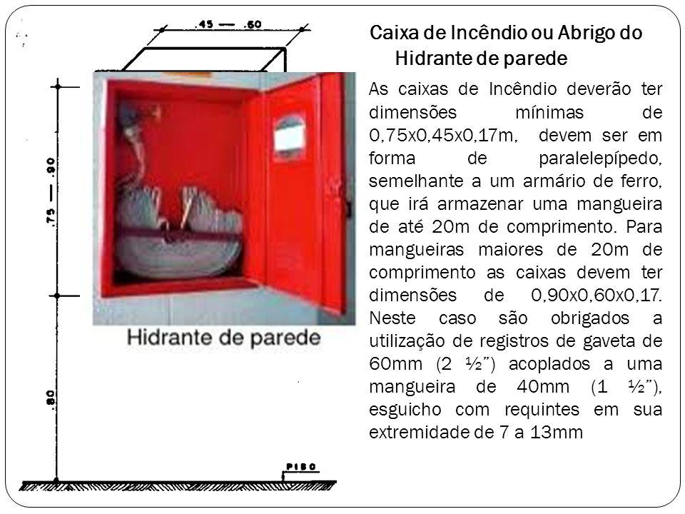 Caixa de Incêndio ou Abrigo do Hidrante de parede