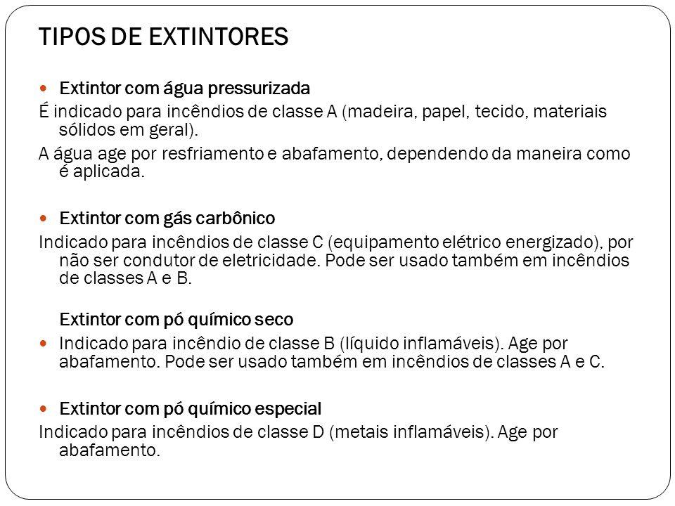 TIPOS DE EXTINTORES Extintor com água pressurizada