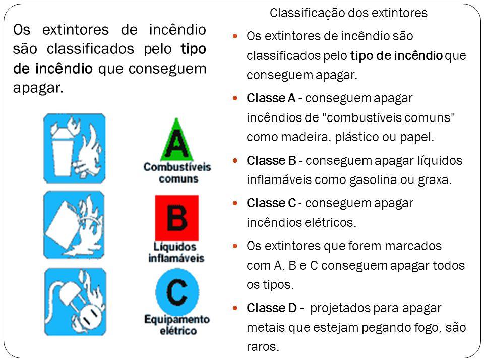 Classificação dos extintores