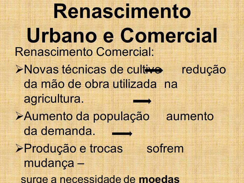Renascimento Urbano e Comercial