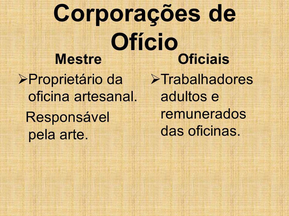 Corporações de Ofício Mestre Oficiais