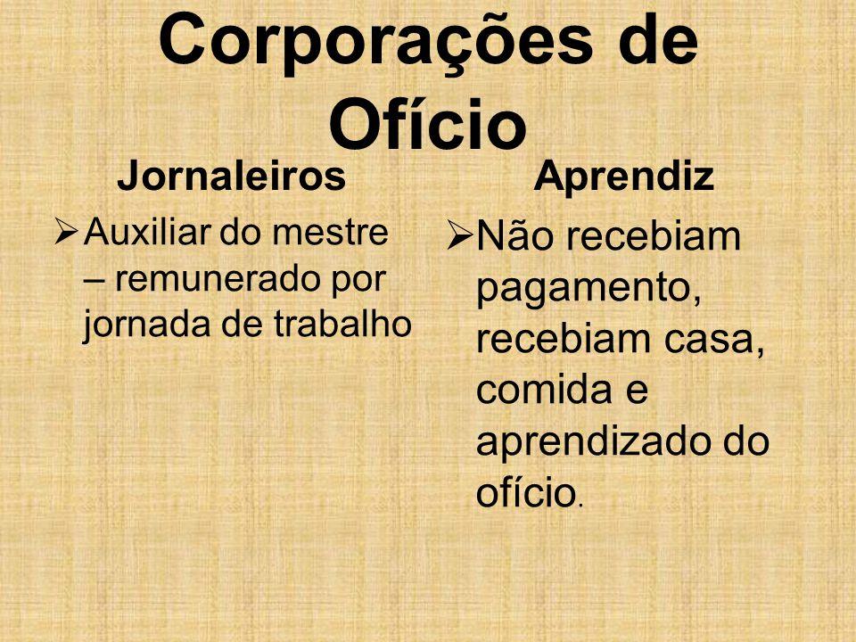 Corporações de Ofício Jornaleiros Aprendiz