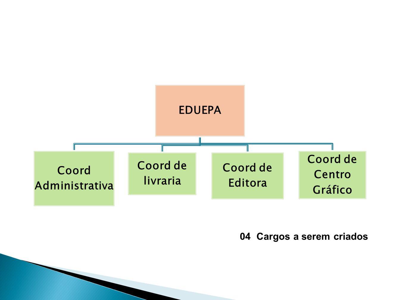 Coord de Centro Gráfico