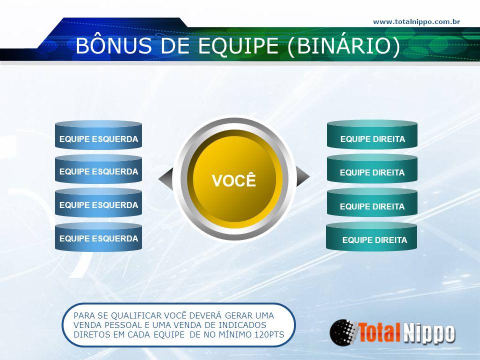 BÔNUS DE EQUIPE (BINÁRIO)