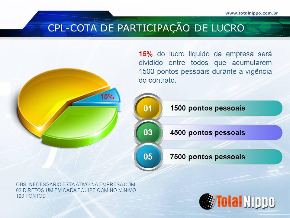 CPL-COTA DE PARTICIPAÇÃO DE LUCRO