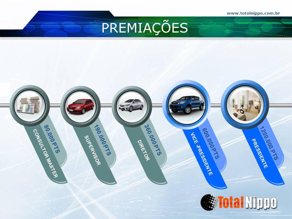 PREMIAÇÕES CONSULTOR MASTER 80.000 PTS 190.000 PTS 360.000 PTS
