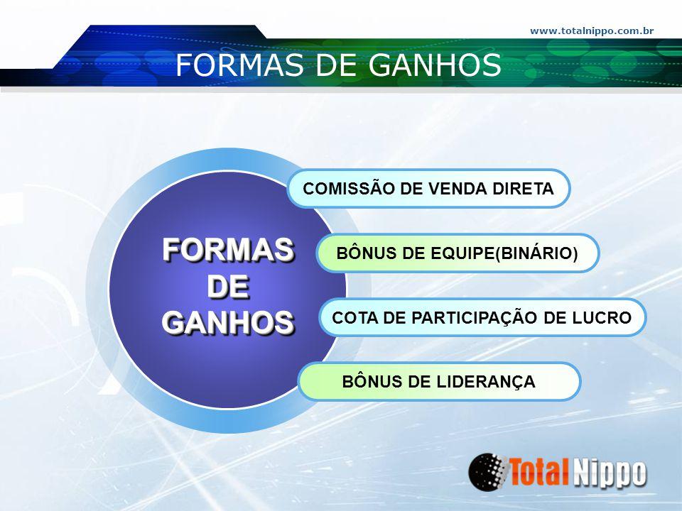 FORMAS DE GANHOS FORMAS DE GANHOS COMISSÃO DE VENDA DIRETA