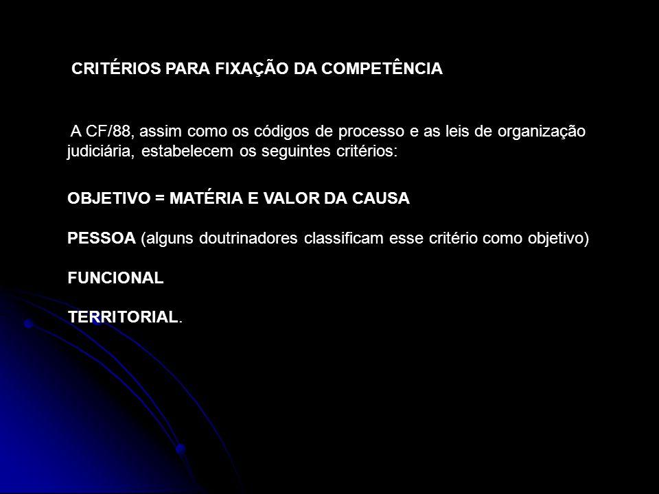 CRITÉRIOS PARA FIXAÇÃO DA COMPETÊNCIA
