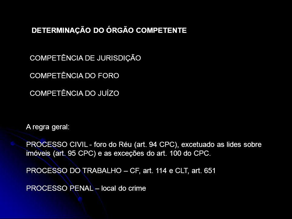 DETERMINAÇÃO DO ÓRGÃO COMPETENTE