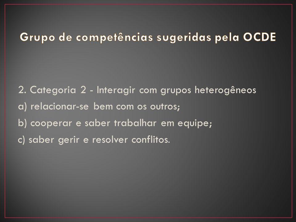 Grupo de competências sugeridas pela OCDE