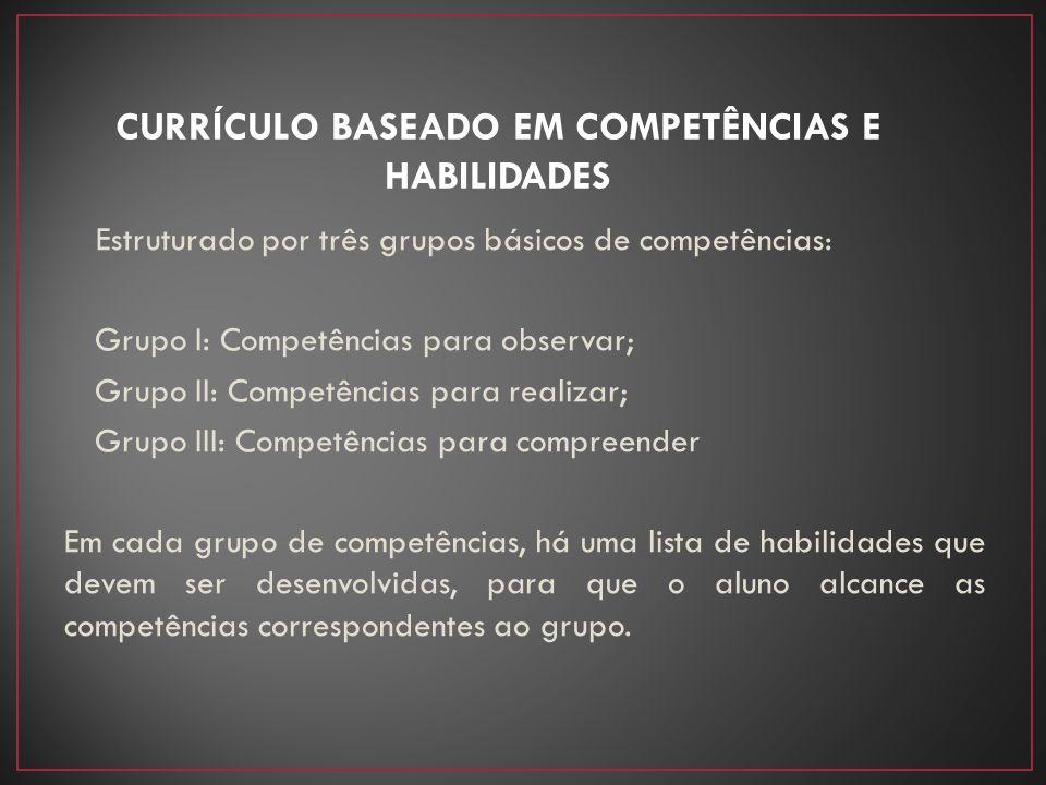 CURRÍCULO BASEADO EM COMPETÊNCIAS E HABILIDADES