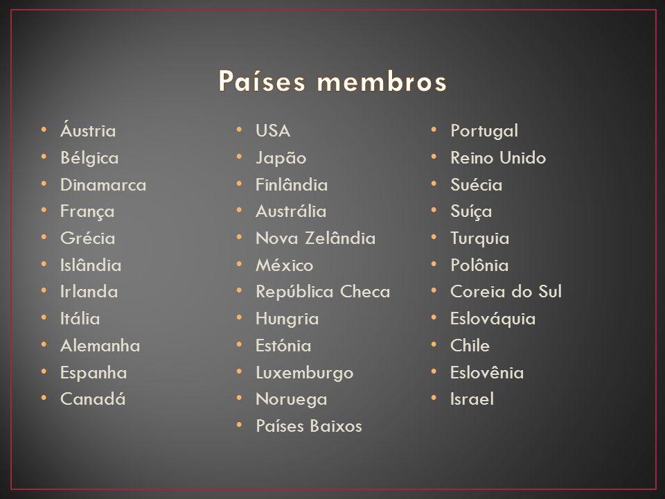 Países membros Áustria USA Portugal Bélgica Japão Reino Unido
