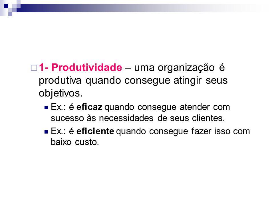 1- Produtividade – uma organização é produtiva quando consegue atingir seus objetivos.