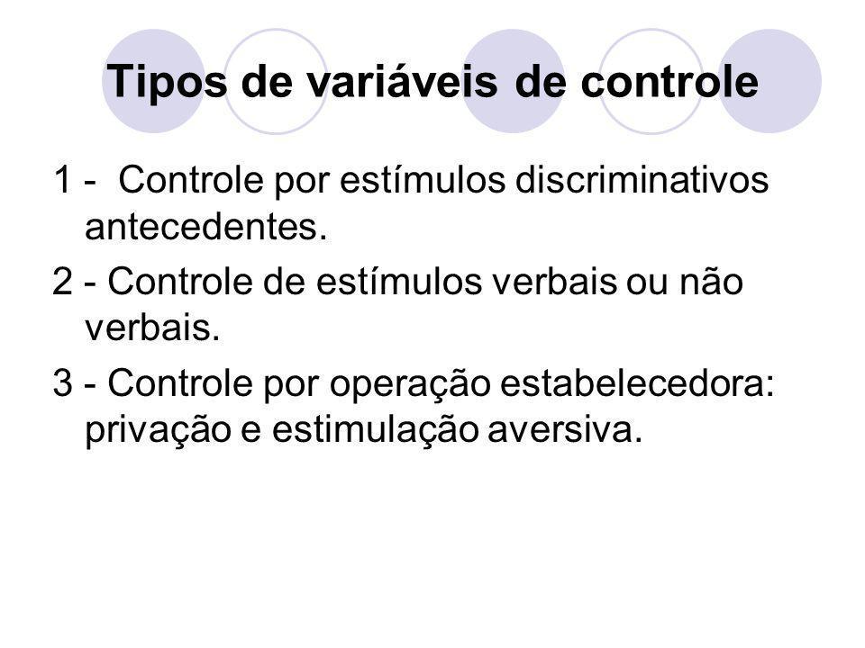 Tipos de variáveis de controle