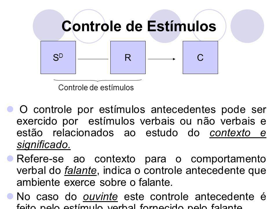 Controle de Estímulos SD. R. C. Controle de estímulos.