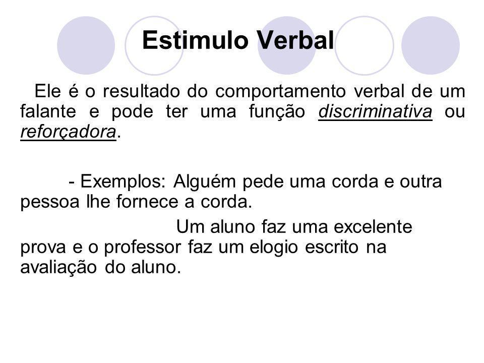 Estimulo Verbal Ele é o resultado do comportamento verbal de um falante e pode ter uma função discriminativa ou reforçadora.