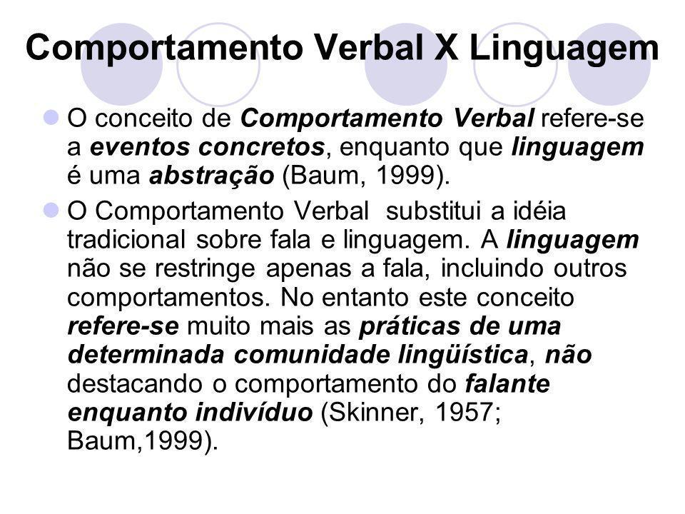 Comportamento Verbal X Linguagem