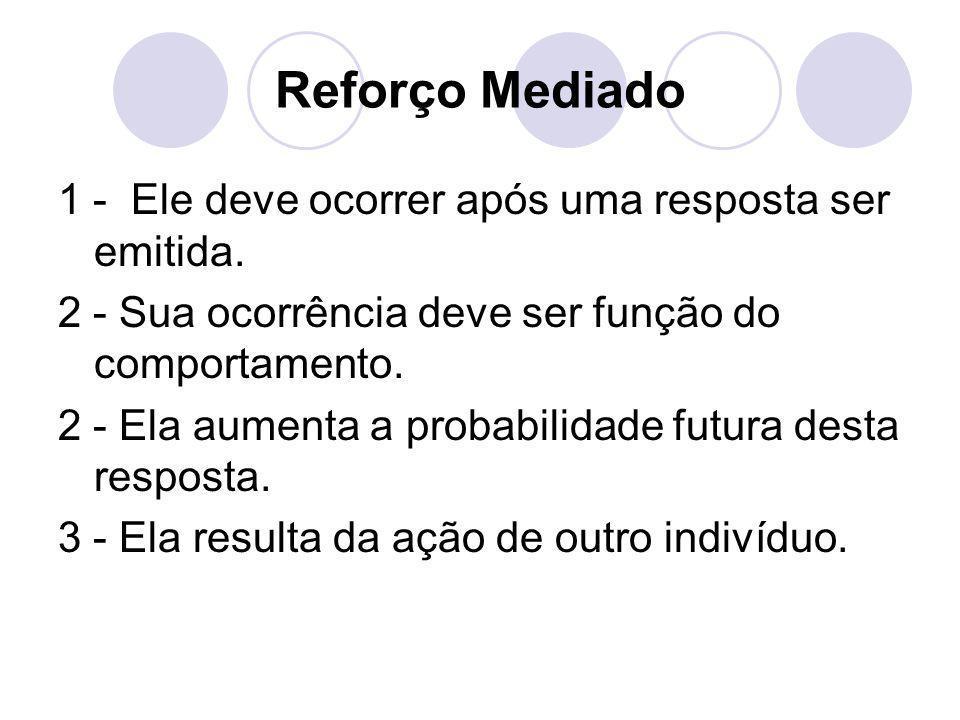 Reforço Mediado 1 - Ele deve ocorrer após uma resposta ser emitida.