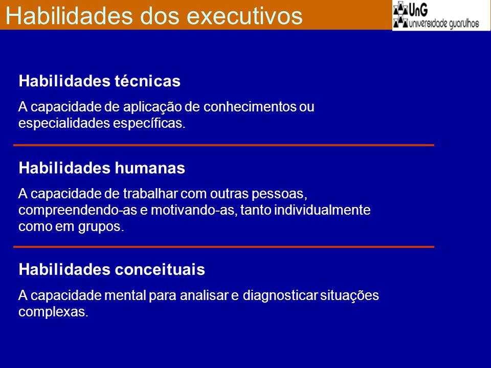Habilidades dos executivos