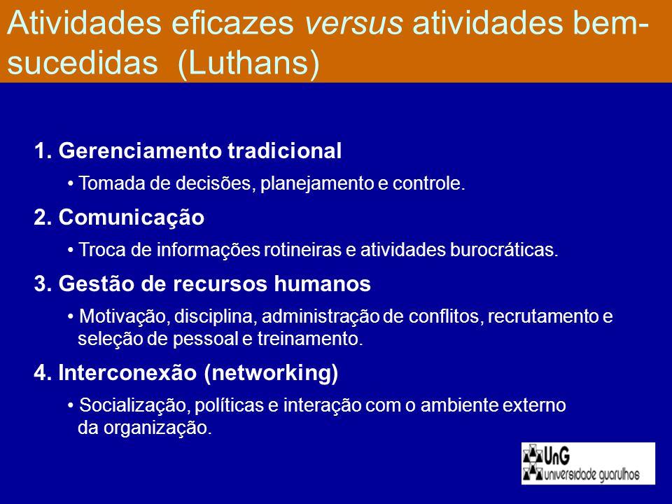 Atividades eficazes versus atividades bem-sucedidas (Luthans)