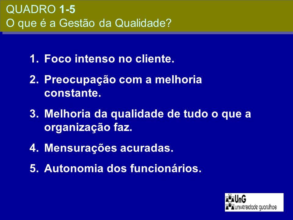 QUADRO 1-5 O que é a Gestão da Qualidade