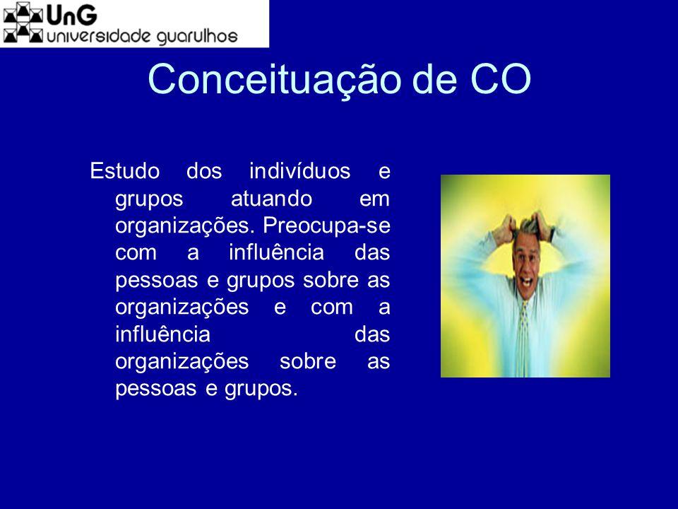 Conceituação de CO