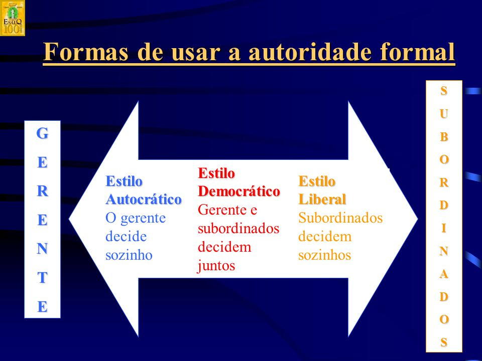 Formas de usar a autoridade formal