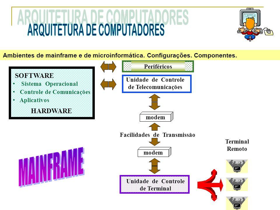 Unidade de Controle de Telecomunicações Facilidades de Transmissão