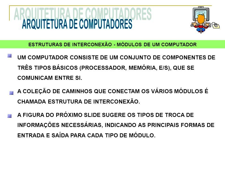 ESTRUTURAS DE INTERCONEXÃO - MÓDULOS DE UM COMPUTADOR