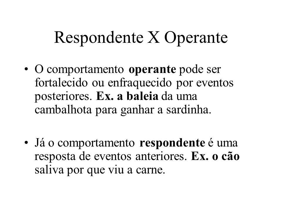 Respondente X Operante