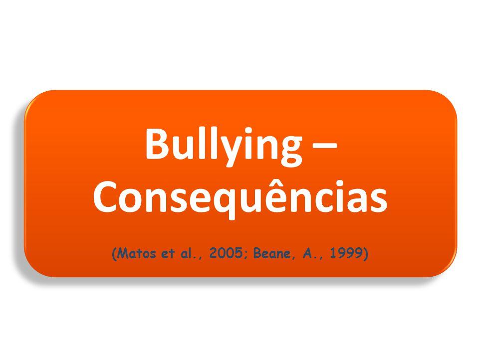 Bullying – Consequências