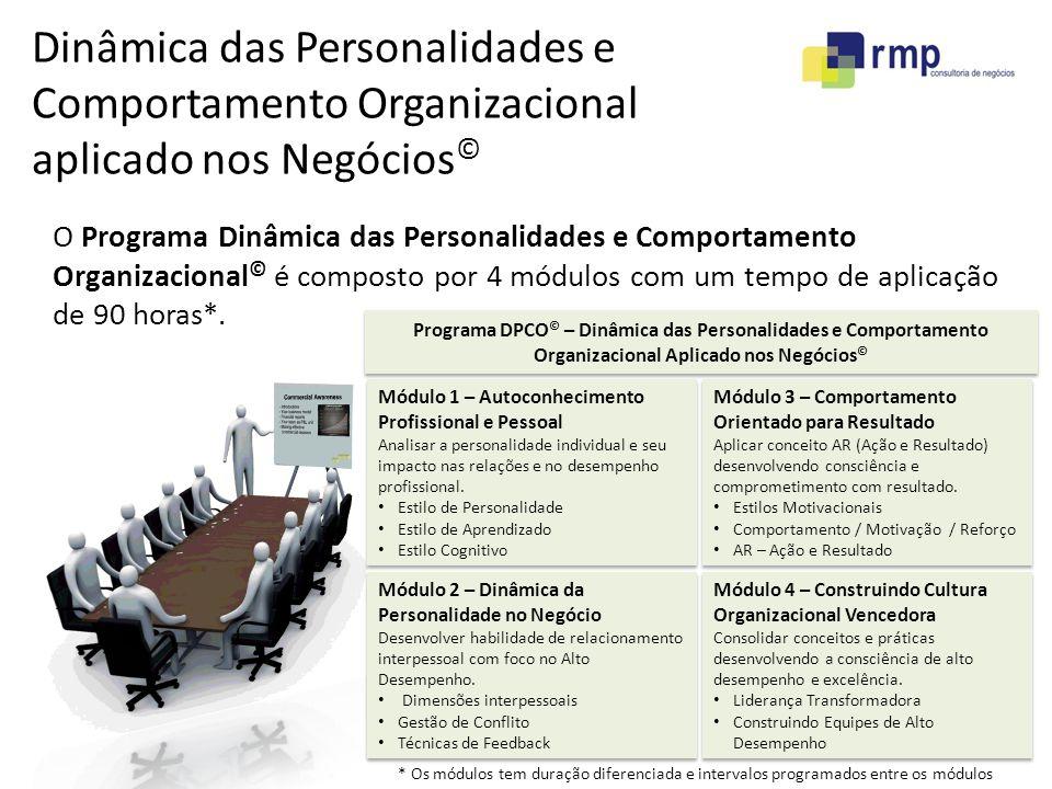 Dinâmica das Personalidades e Comportamento Organizacional aplicado nos Negócios©