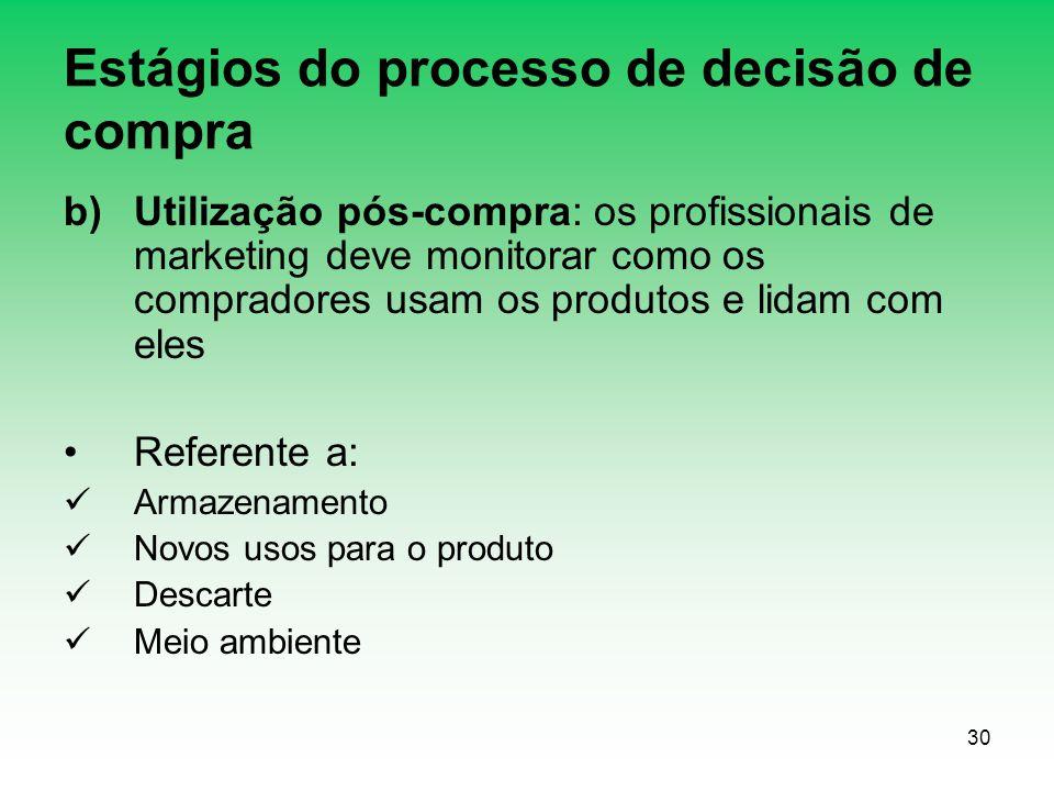 Estágios do processo de decisão de compra