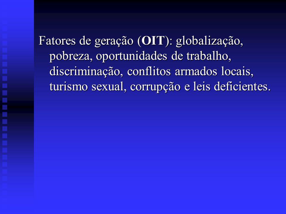 Fatores de geração (OIT): globalização, pobreza, oportunidades de trabalho, discriminação, conflitos armados locais, turismo sexual, corrupção e leis deficientes.