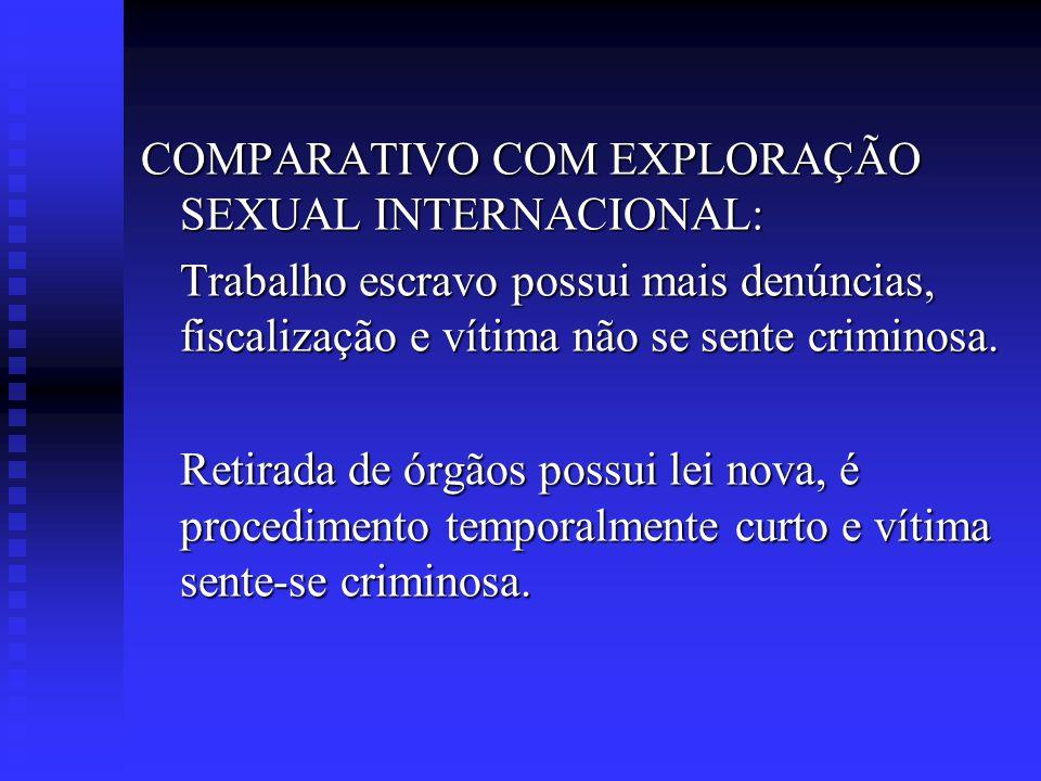 COMPARATIVO COM EXPLORAÇÃO SEXUAL INTERNACIONAL: