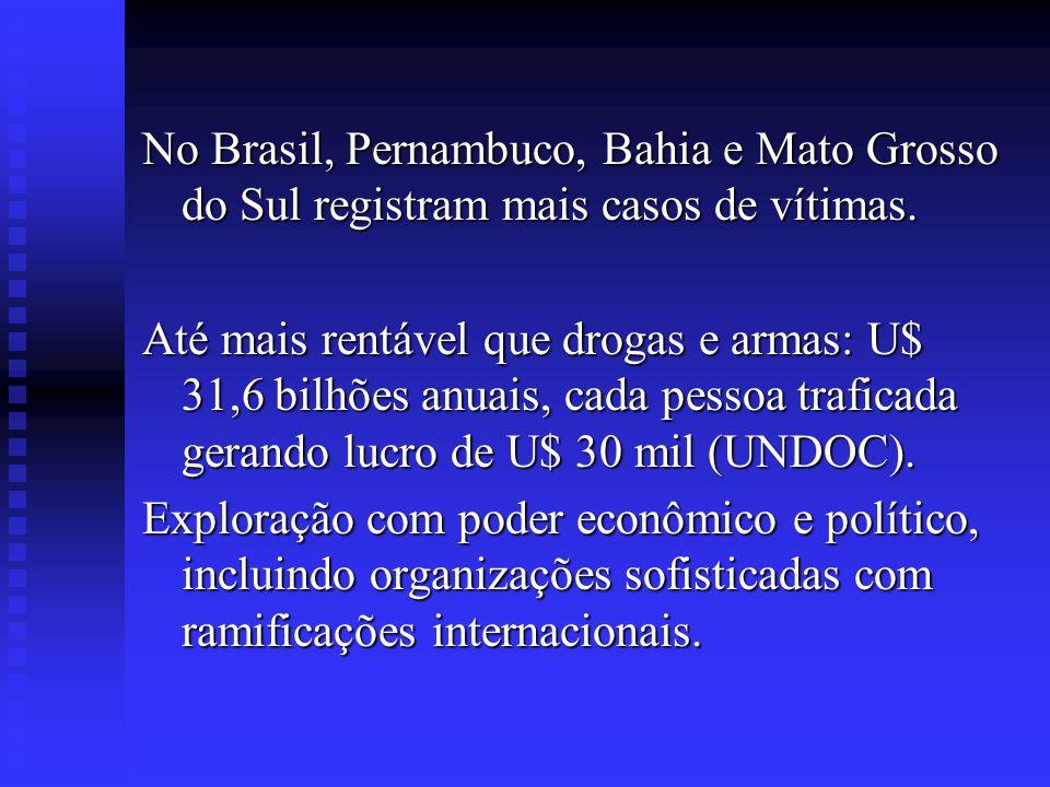 No Brasil, Pernambuco, Bahia e Mato Grosso do Sul registram mais casos de vítimas.