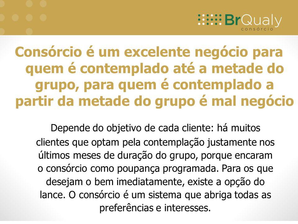 Consórcio é um excelente negócio para quem é contemplado até a metade do grupo, para quem é contemplado a partir da metade do grupo é mal negócio