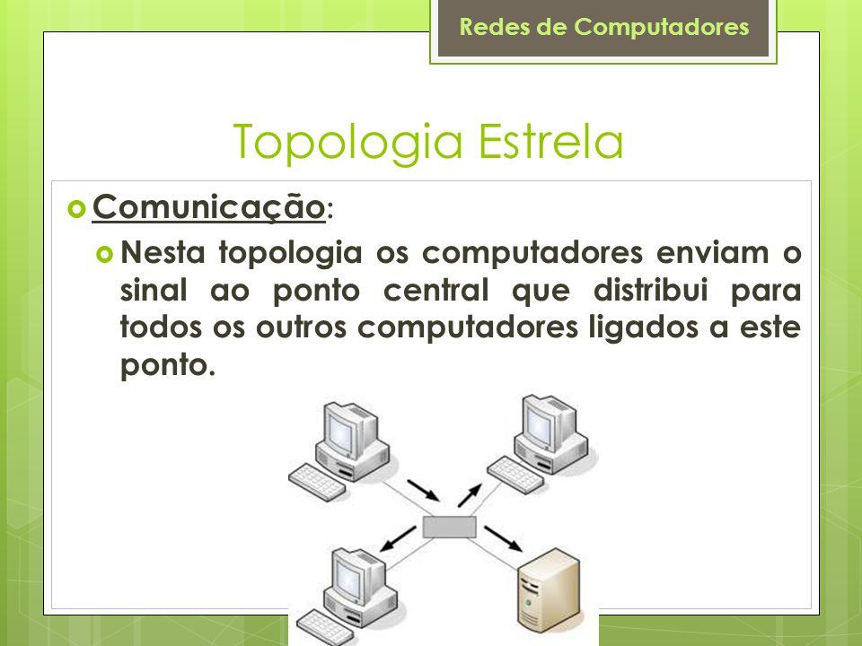 Topologia Estrela Comunicação: