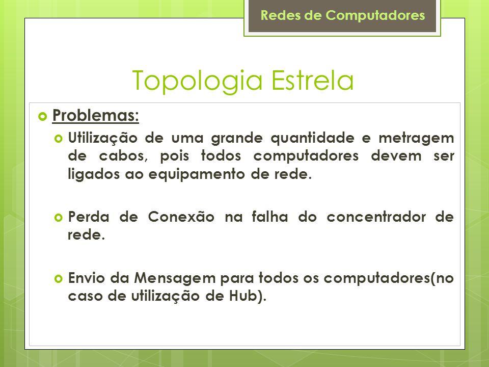 Topologia Estrela Problemas: