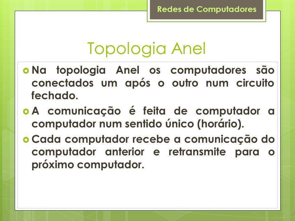 Topologia Anel Na topologia Anel os computadores são conectados um após o outro num circuito fechado.