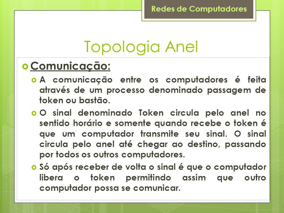 Topologia Anel Comunicação: