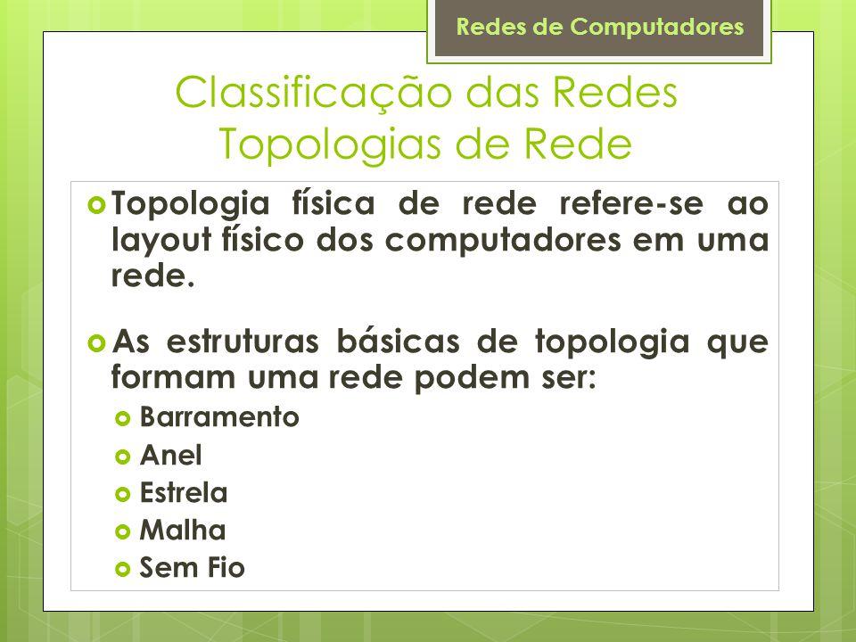 Classificação das Redes Topologias de Rede