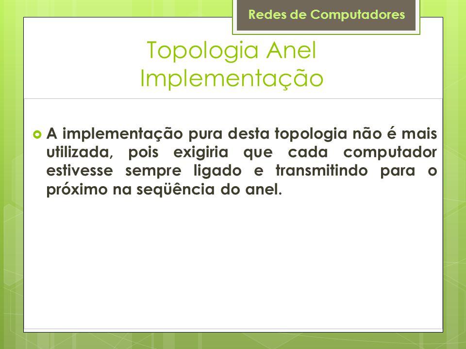 Topologia Anel Implementação