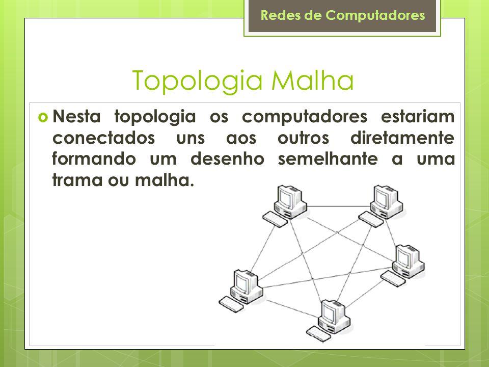Topologia Malha Nesta topologia os computadores estariam conectados uns aos outros diretamente formando um desenho semelhante a uma trama ou malha.