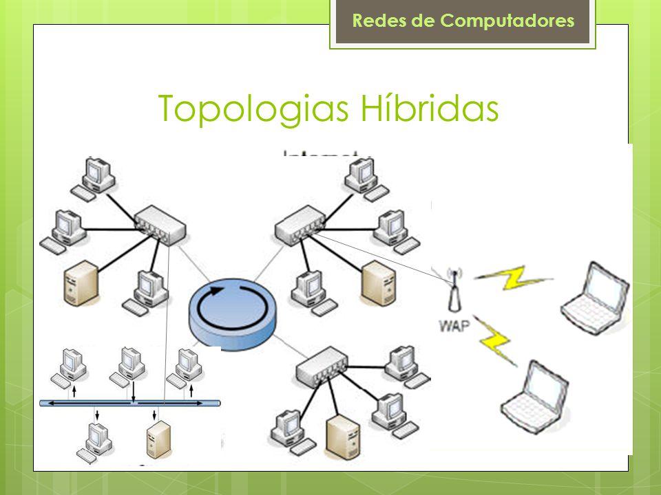 Topologias Híbridas