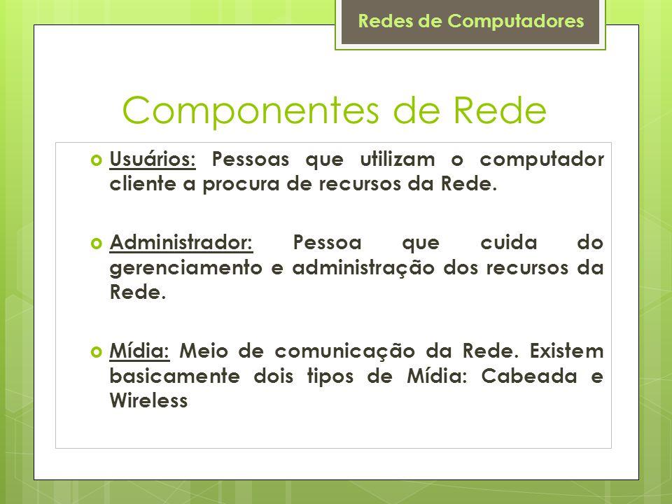 Componentes de Rede Usuários: Pessoas que utilizam o computador cliente a procura de recursos da Rede.