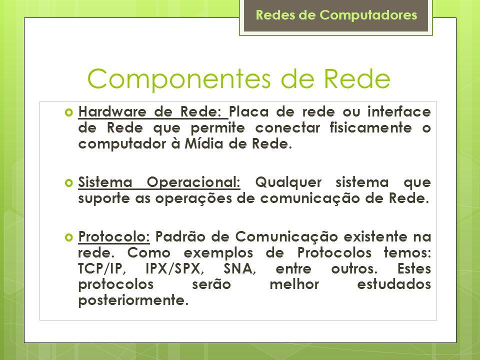 Componentes de Rede Hardware de Rede: Placa de rede ou interface de Rede que permite conectar fisicamente o computador à Mídia de Rede.