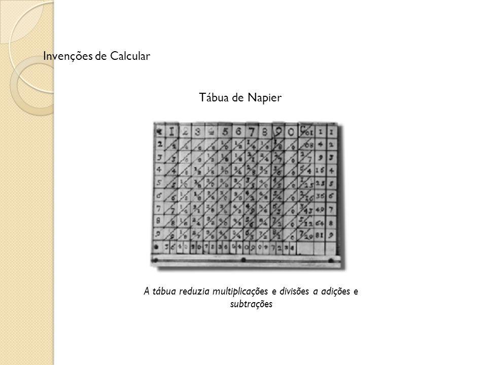 A tábua reduzia multiplicações e divisões a adições e subtrações