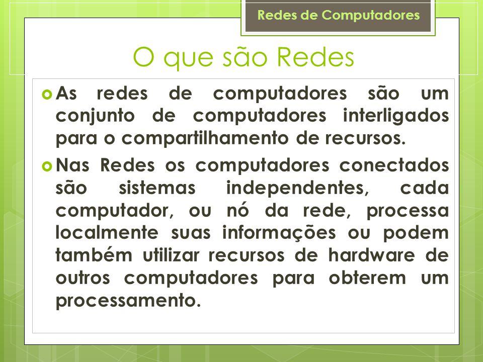 O que são Redes As redes de computadores são um conjunto de computadores interligados para o compartilhamento de recursos.