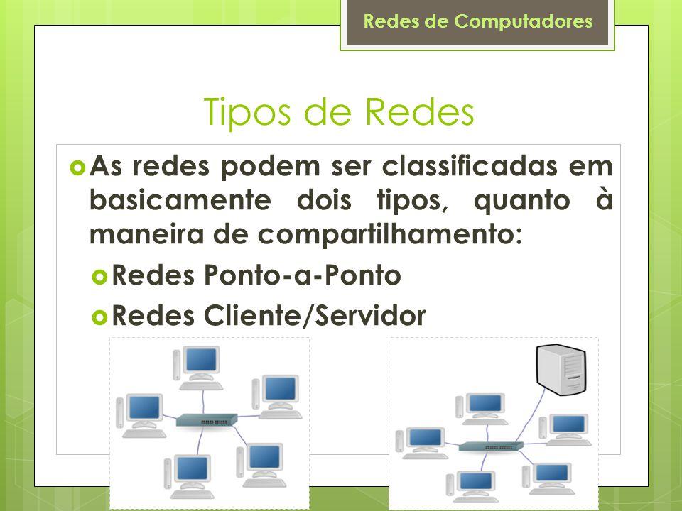 Tipos de Redes As redes podem ser classificadas em basicamente dois tipos, quanto à maneira de compartilhamento: